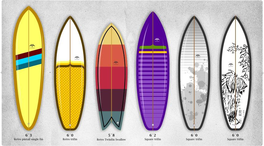 tablas de surf imagui